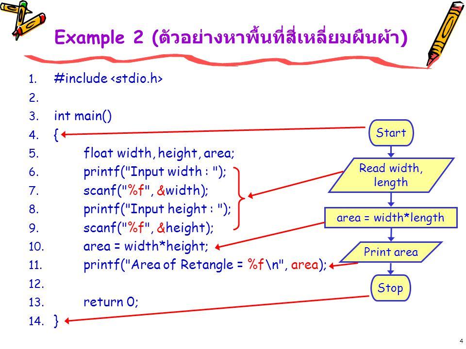 Example 2 (ตัวอย่างหาพื้นที่สี่เหลี่ยมผืนผ้า)