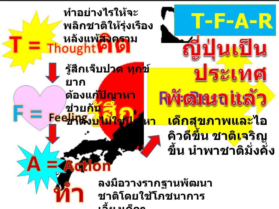 T = Thoughtคิด F = Feelingรู้สึก ทำ A = Action T-F-A-R ญี่ปุ่นเป็น