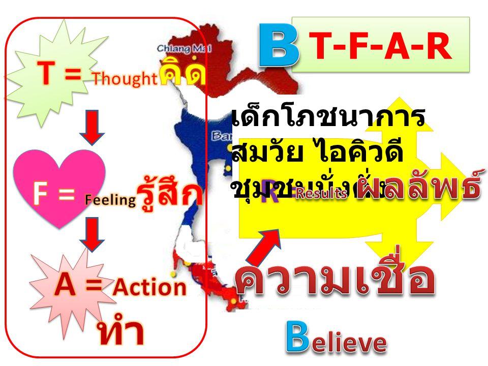 B ความเชื่อ Believe ทำ T-F-A-R T = Thoughtคิด F = Feelingรู้สึก