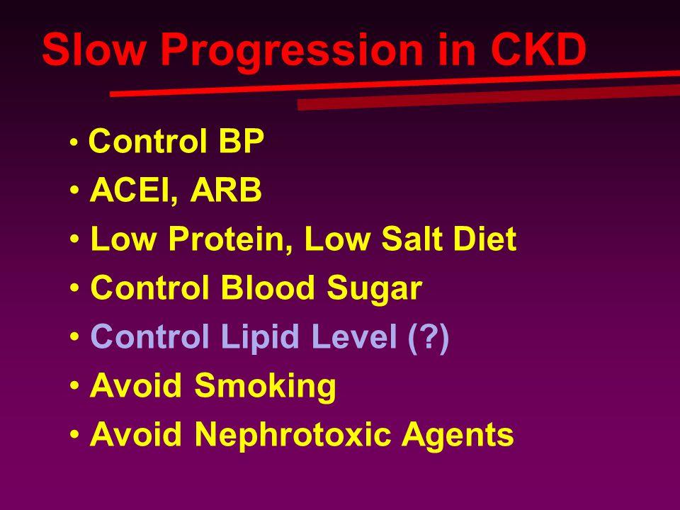 Slow Progression in CKD