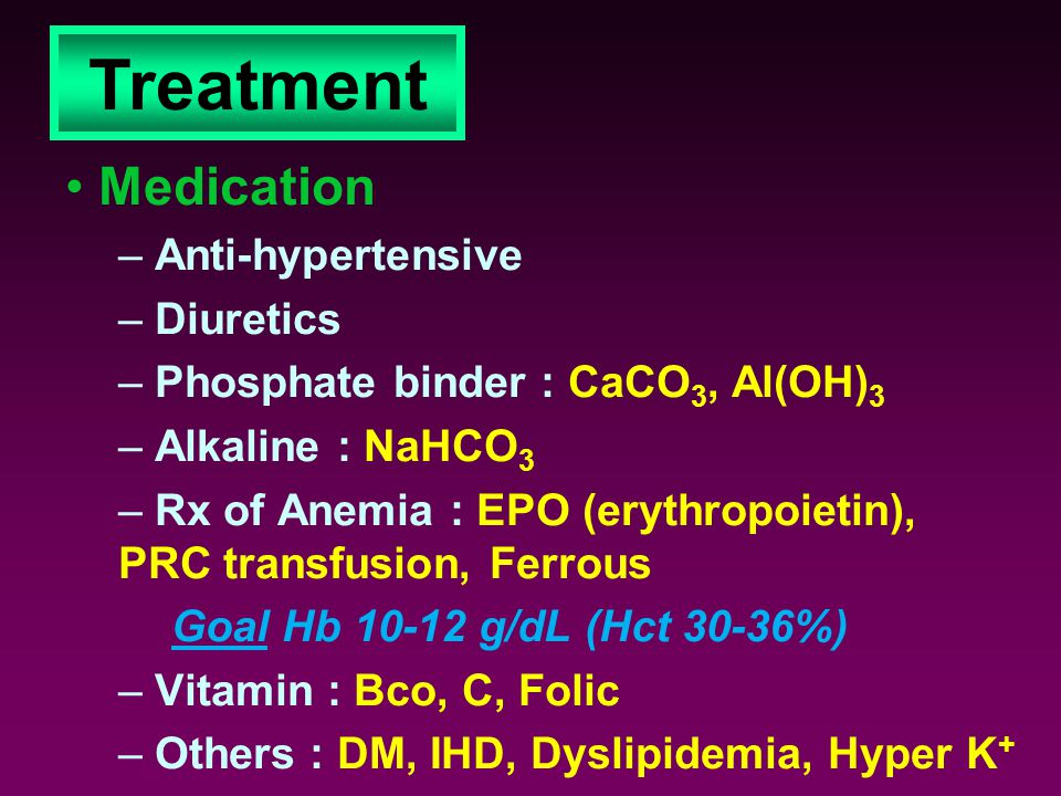Treatment Medication Anti-hypertensive Diuretics