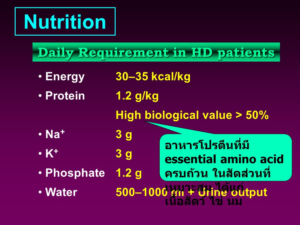 Daily Requirement in HD patients