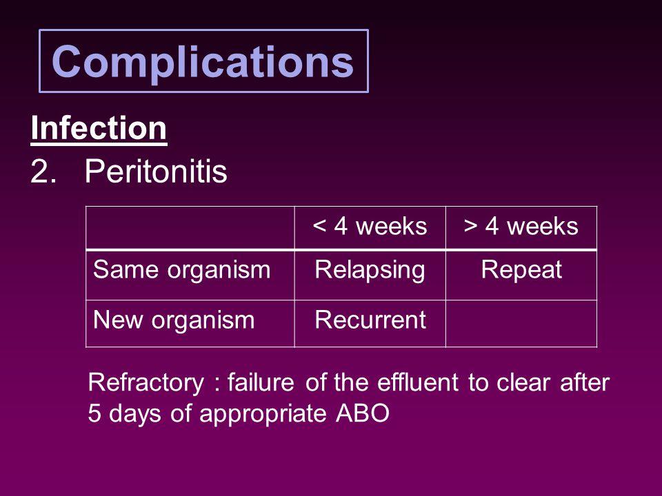 Infection Peritonitis