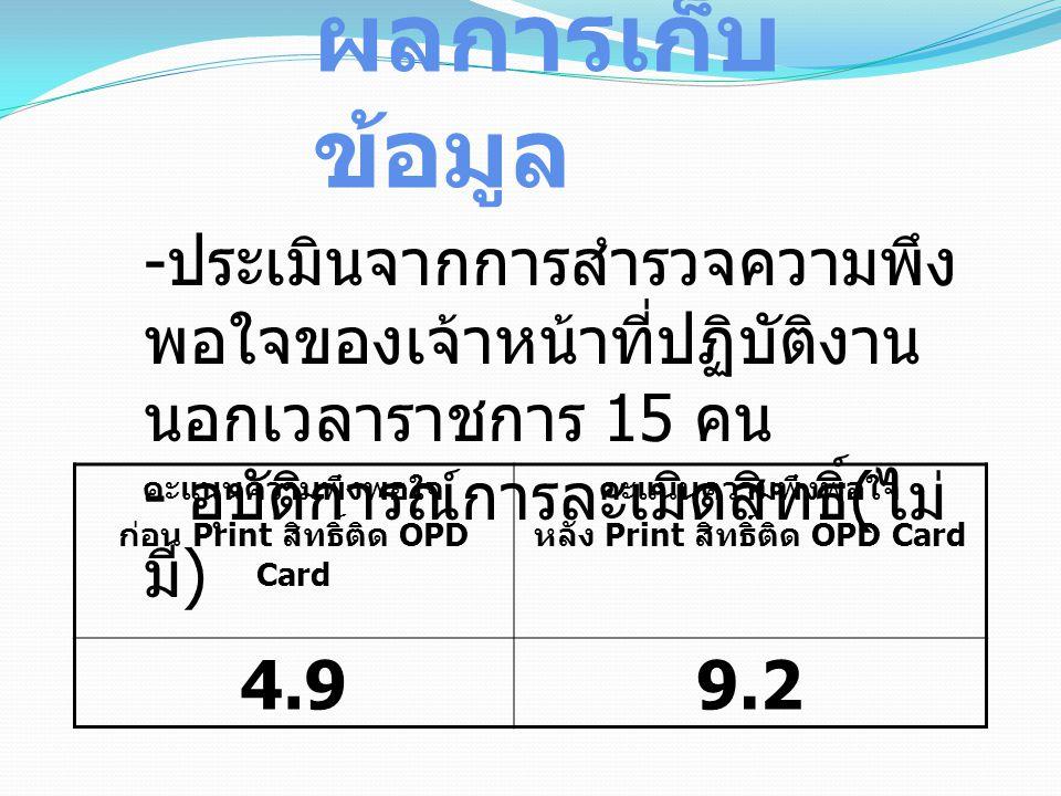ก่อน Print สิทธิ์ติด OPD Card หลัง Print สิทธิ์ติด OPD Card