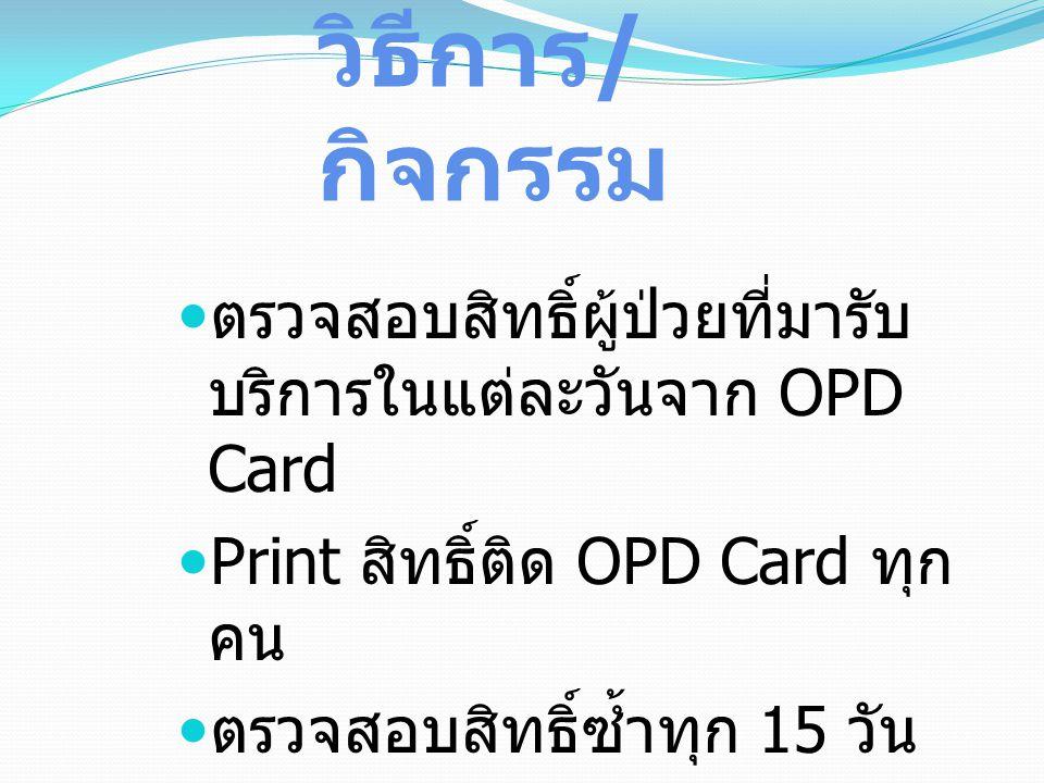 วิธีการ/กิจกรรม ตรวจสอบสิทธิ์ผู้ป่วยที่มารับบริการในแต่ละวันจาก OPD Card. Print สิทธิ์ติด OPD Card ทุกคน.