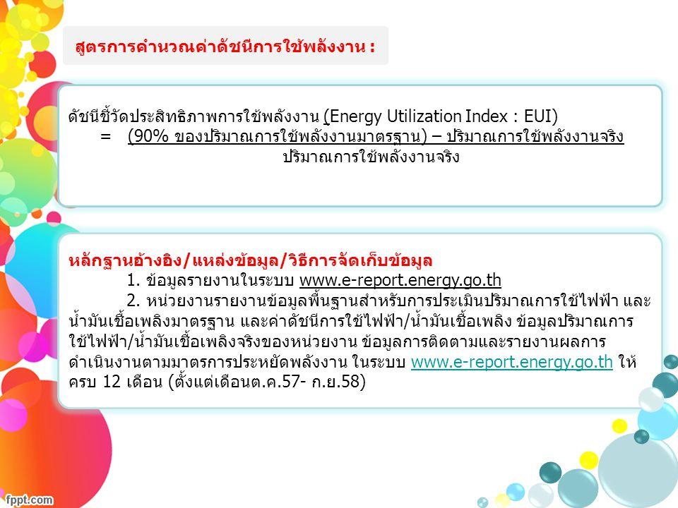 สูตรการคำนวณค่าดัชนีการใช้พลังงาน :