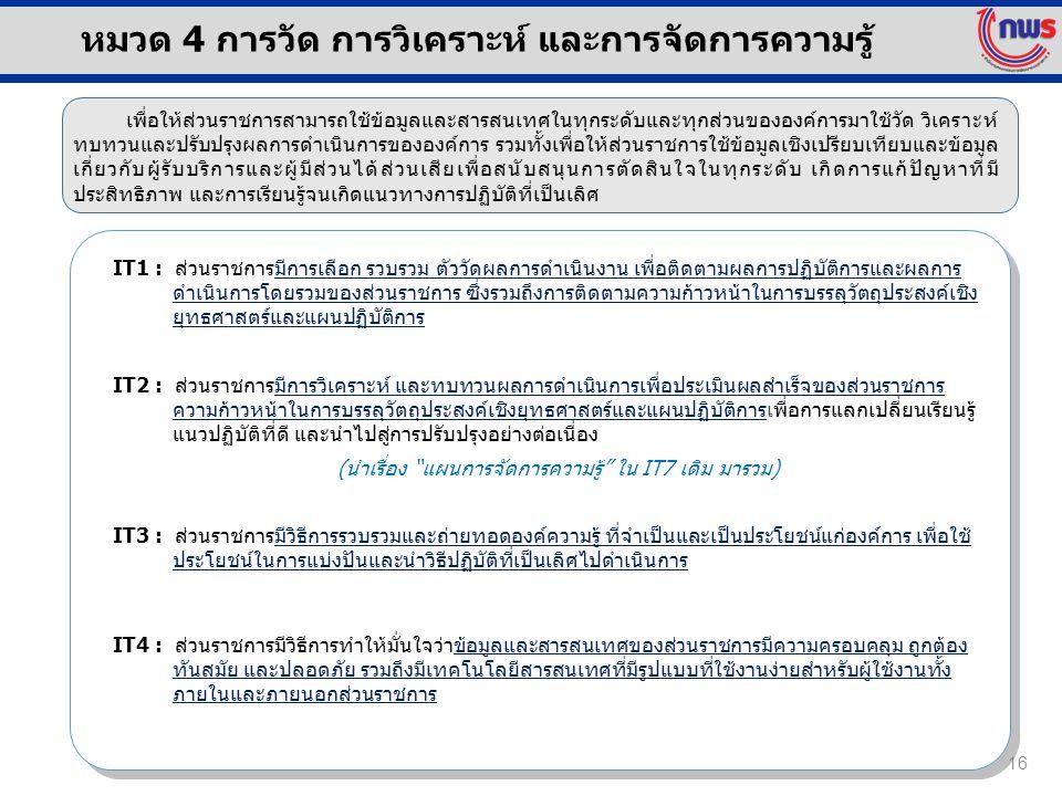 (นำเรื่อง แผนการจัดการความรู้ ใน IT7 เดิม มารวม)