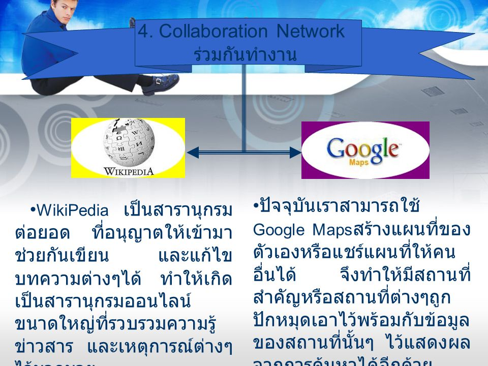 4. Collaboration Network