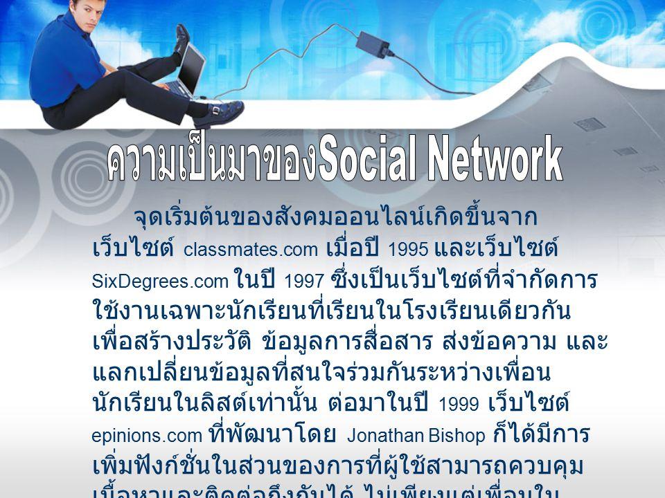 ความเป็นมาของSocial Network