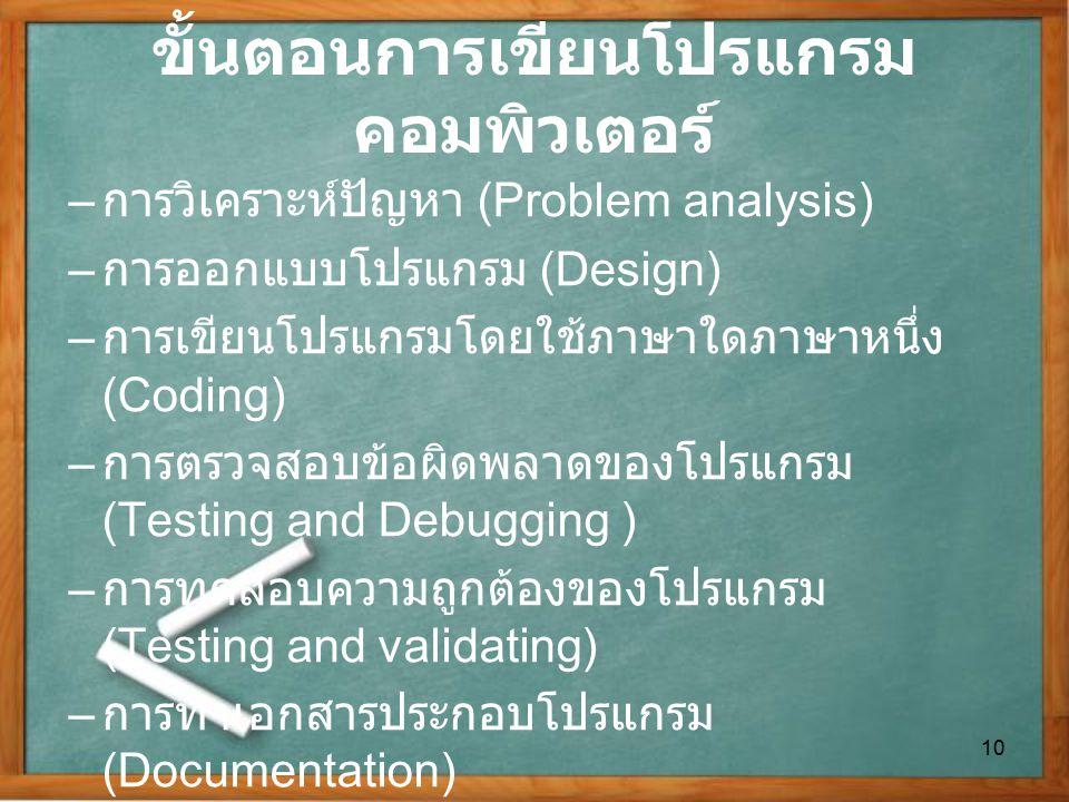 ขั้นตอนการเขียนโปรแกรมคอมพิวเตอร์