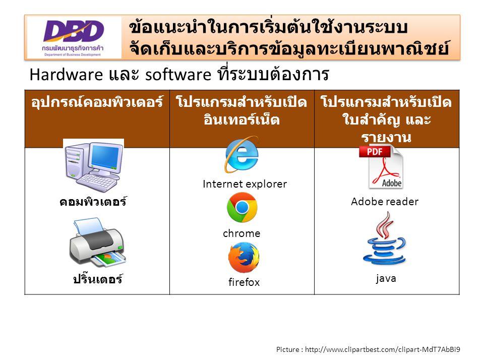 ข้อแนะนำในการเริ่มต้นใช้งานระบบจัดเก็บและบริการข้อมูลทะเบียนพาณิชย์