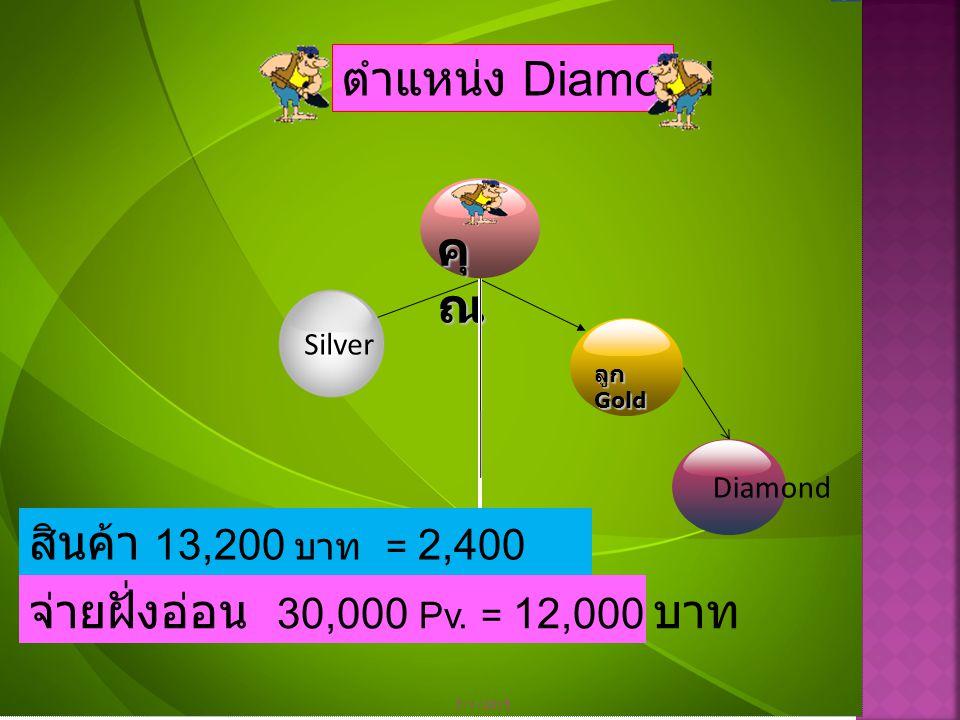 ตำแหน่ง Diamond สินค้า 13,200 บาท = 2,400 Pv.