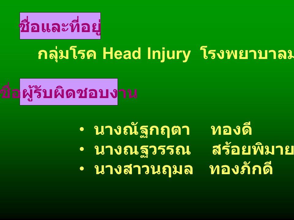 ชื่อและที่อยู่ กลุ่มโรค Head Injury โรงพยาบาลมะขาม. ชื่อผู้รับผิดชอบงาน. นางณัฐกฤตา ทองดี นางณฐวรรณ สร้อยพิมาย.