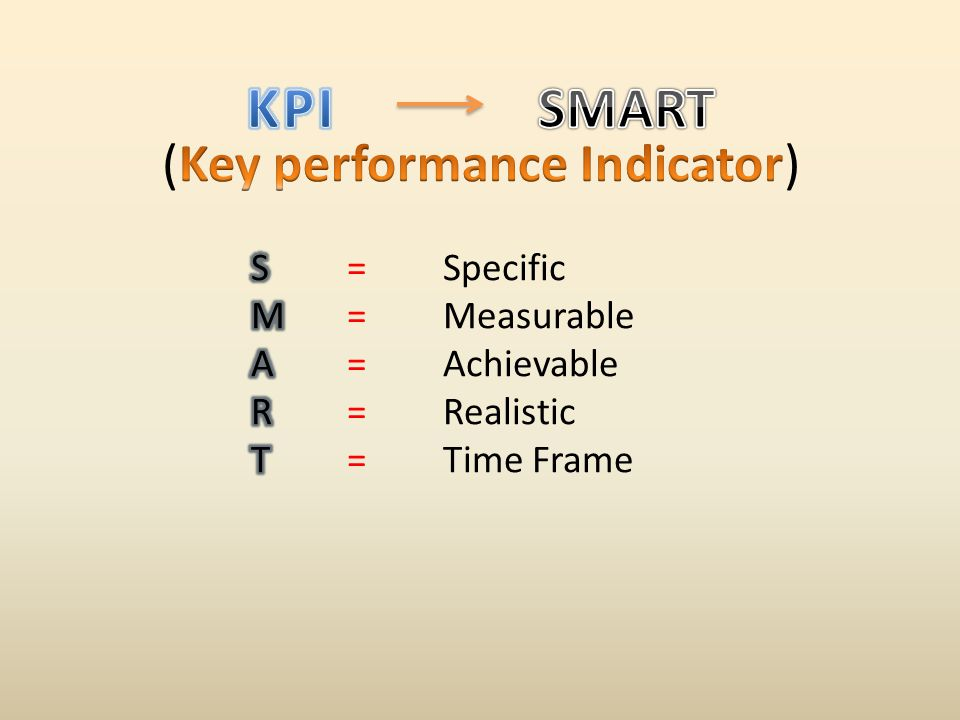 KPI SMART (Key performance Indicator)