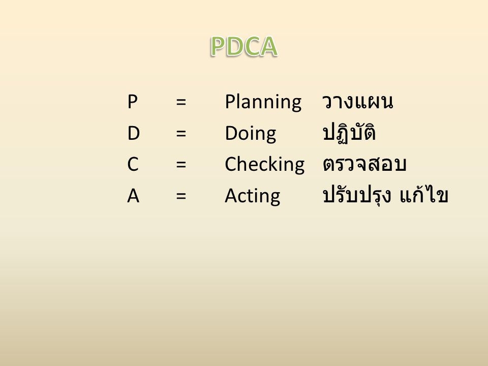 PDCA P = Planning วางแผน D = Doing ปฏิบัติ C = Checking ตรวจสอบ A = Acting ปรับปรุง แก้ไข