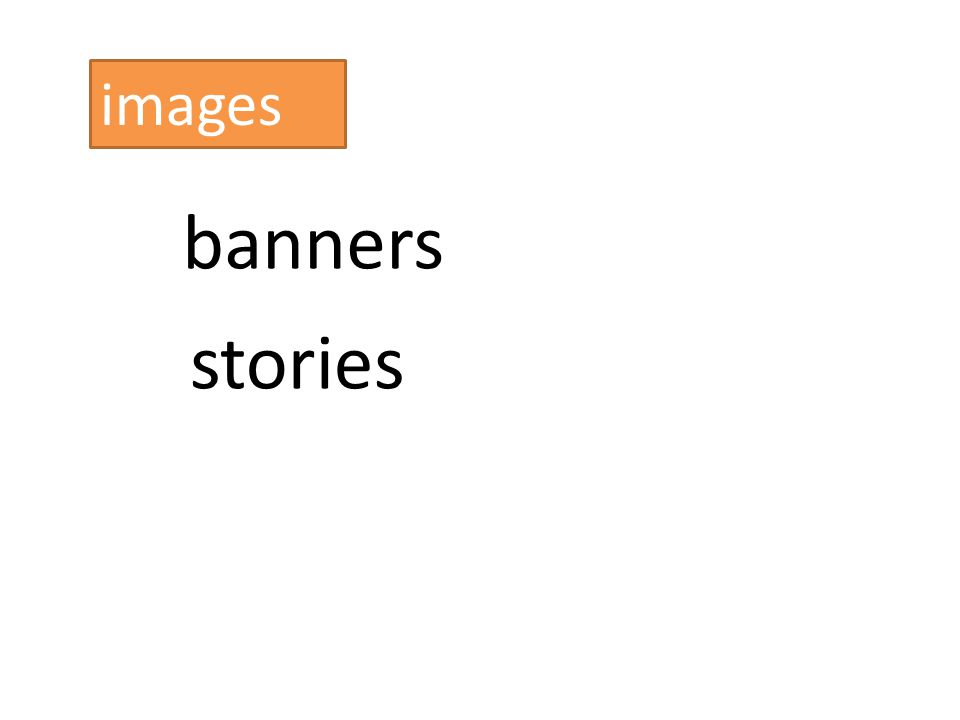 images banners stories