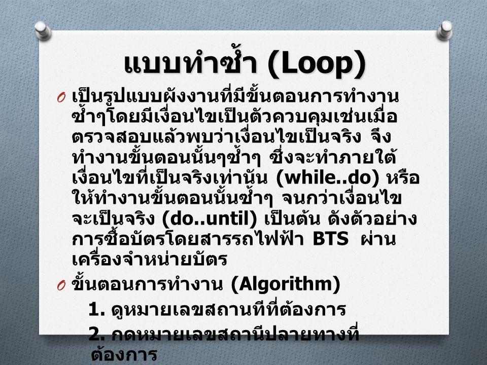 แบบทำซ้ำ (Loop)