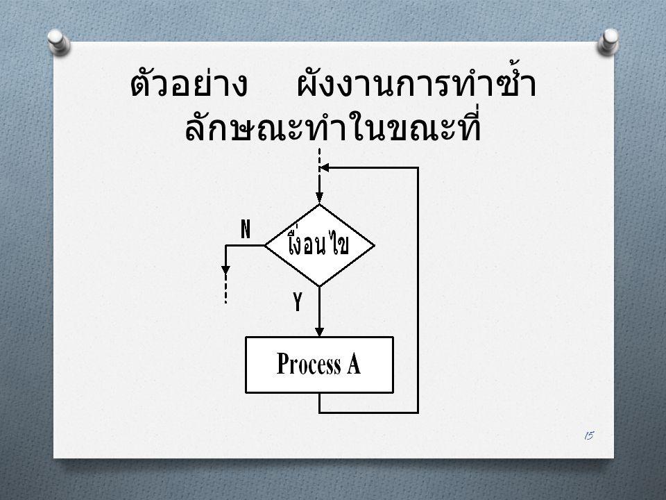ตัวอย่าง ผังงานการทำซ้ำ ลักษณะทำในขณะที่