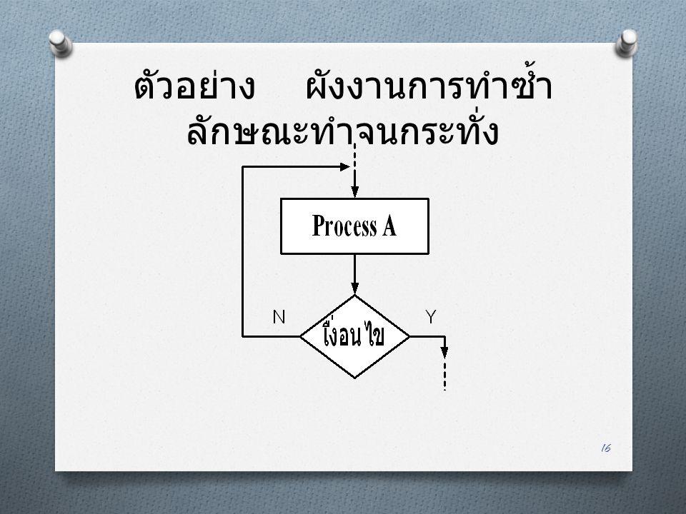 ตัวอย่าง ผังงานการทำซ้ำ ลักษณะทำจนกระทั่ง