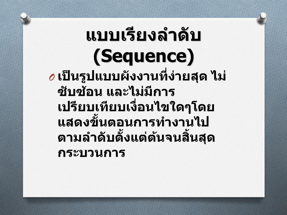 แบบเรียงลำดับ (Sequence)