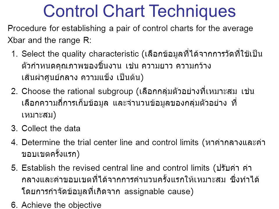 Control Chart Techniques