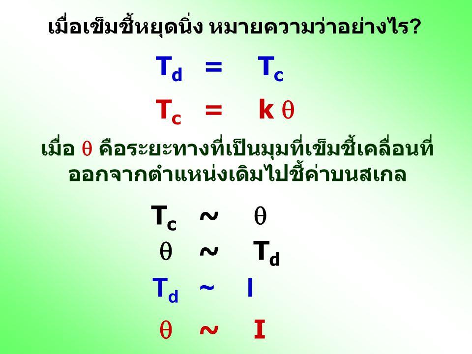Td = Tc Tc = k q Tc ~ q q ~ Td Td ~ I q ~ I