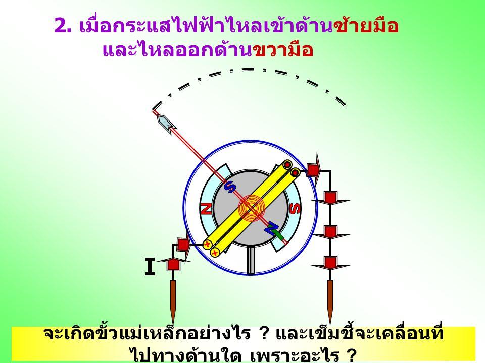 I 2. เมื่อกระแสไฟฟ้าไหลเข้าด้านซ้ายมือ และไหลออกด้านขวามือ