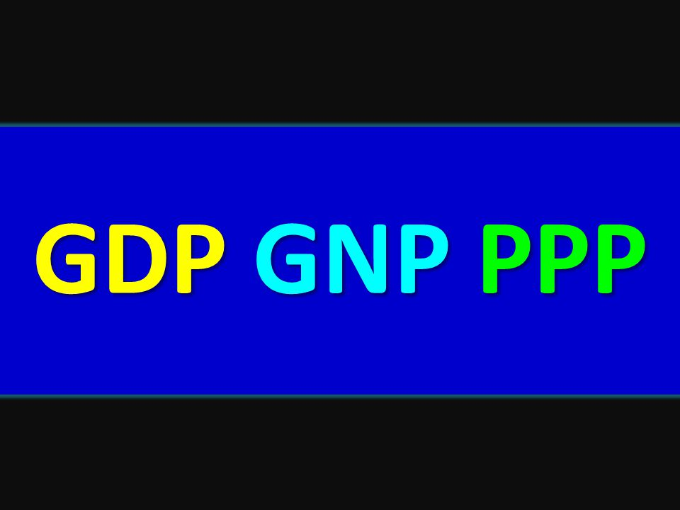 GDP GNP PPP