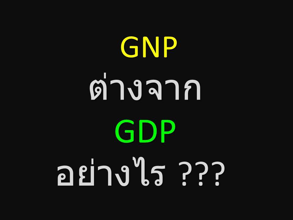 GNP ต่างจาก GDP อย่างไร