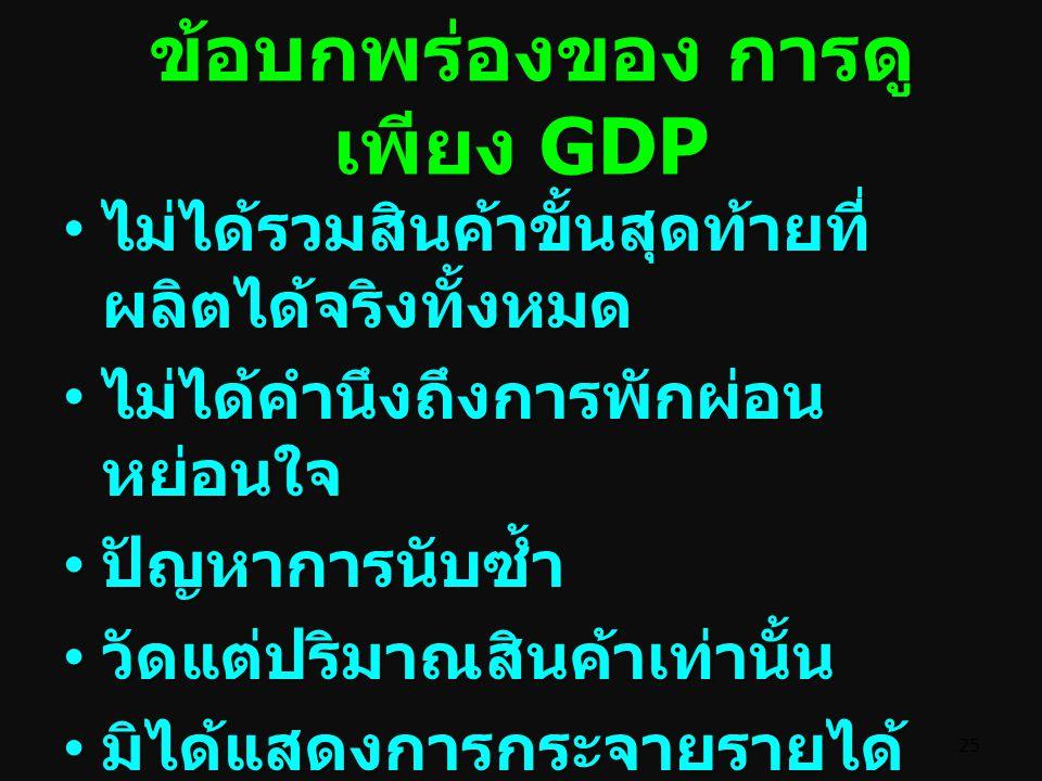 ข้อบกพร่องของ การดูเพียง GDP