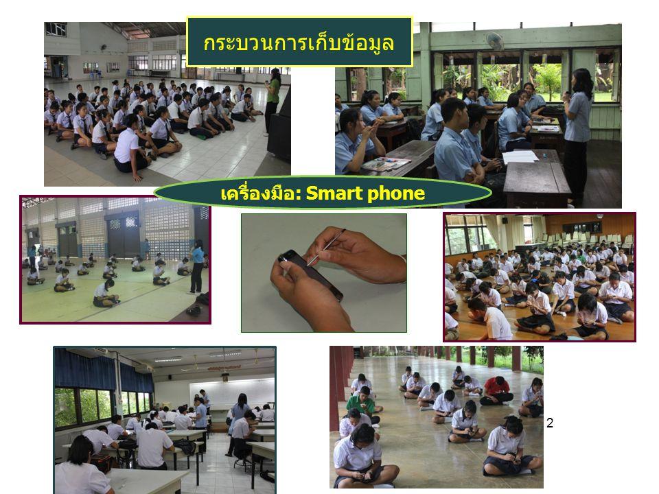 เครื่องมือ: Smart phone