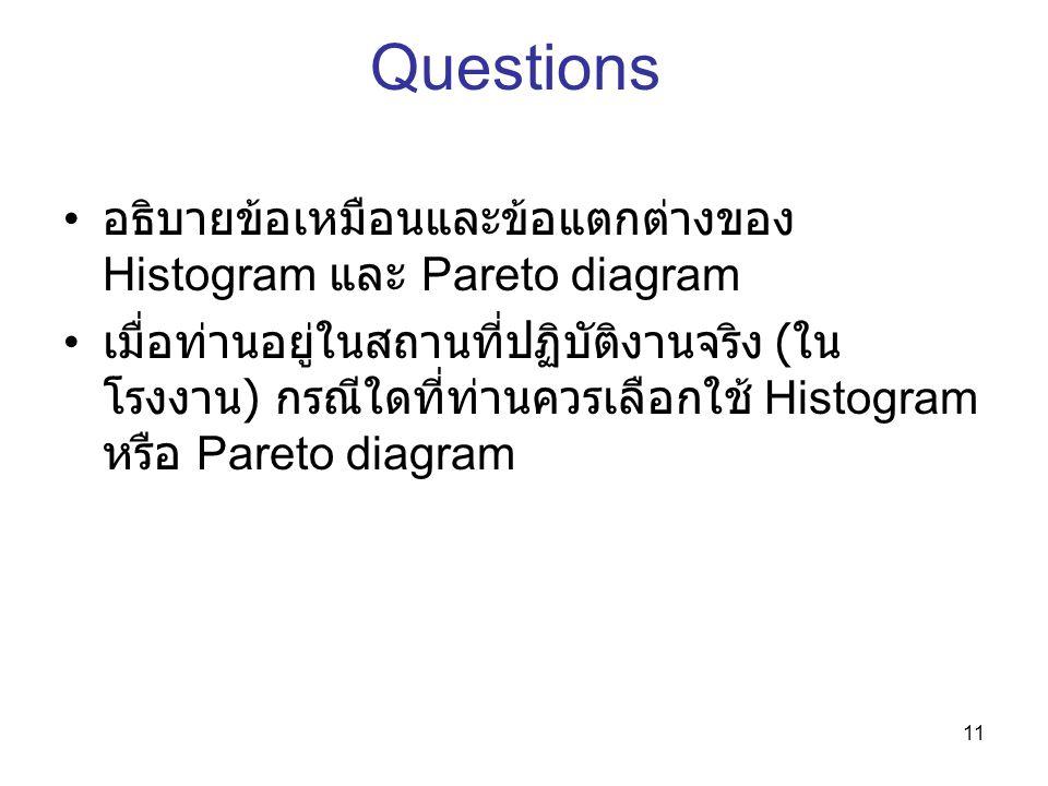 Questions อธิบายข้อเหมือนและข้อแตกต่างของ Histogram และ Pareto diagram