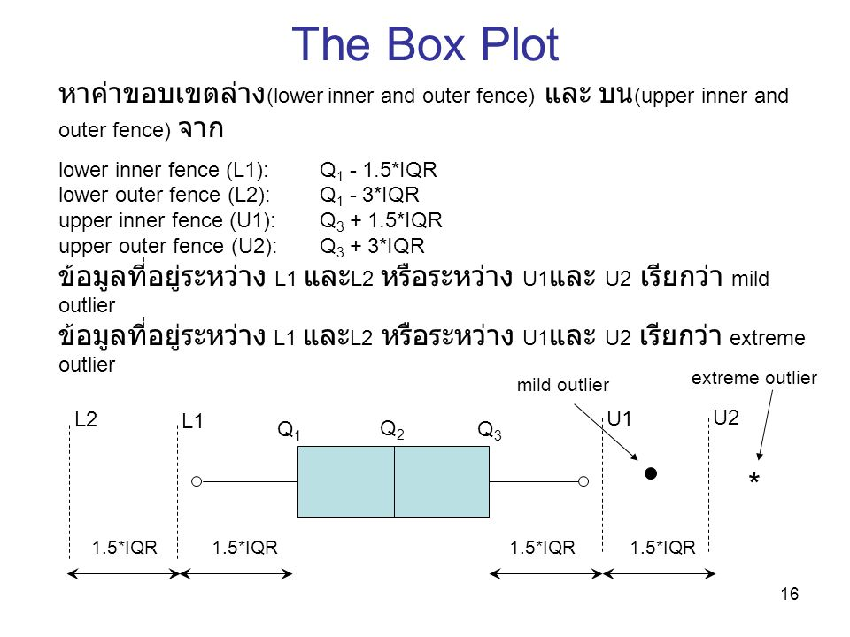The Box Plot หาค่าขอบเขตล่าง(lower inner and outer fence) และ บน(upper inner and outer fence) จาก.