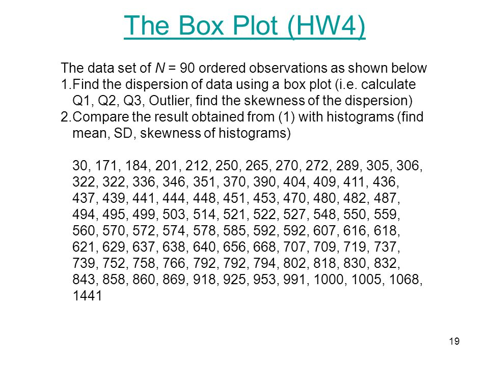 The Box Plot (HW4) The data set of N = 90 ordered observations as shown below.