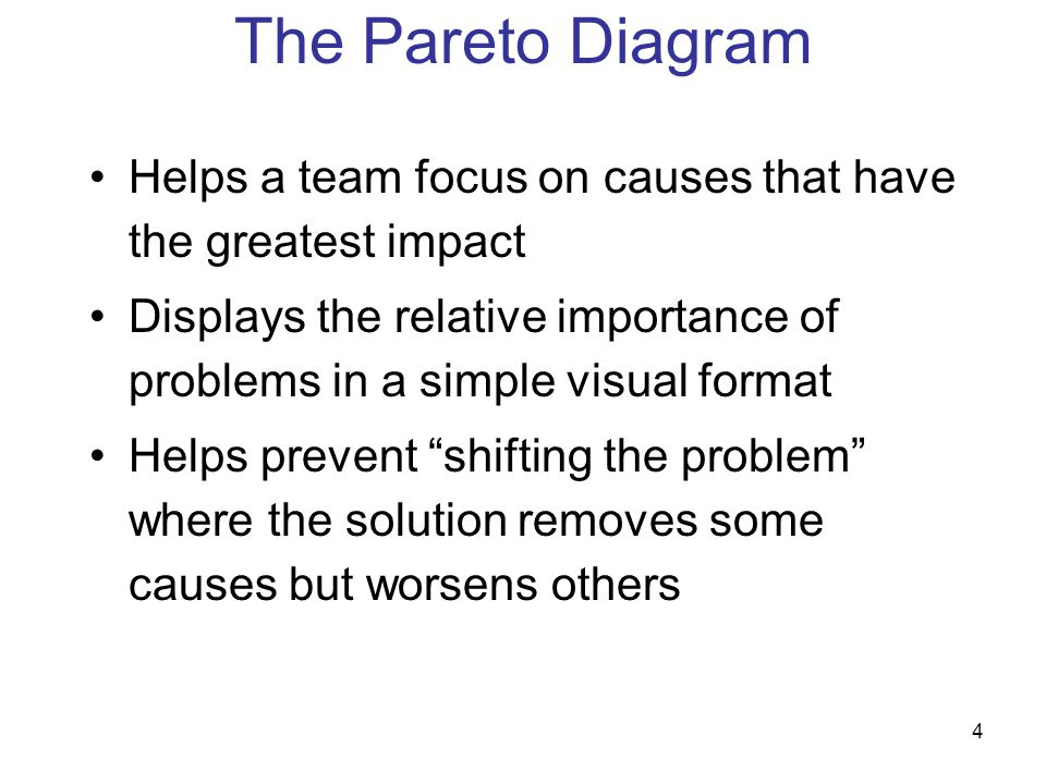 The Pareto Diagram Helps a team focus on causes that have the greatest impact.