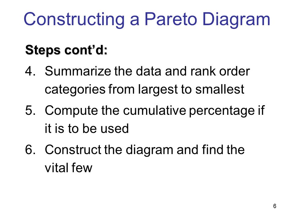 Constructing a Pareto Diagram