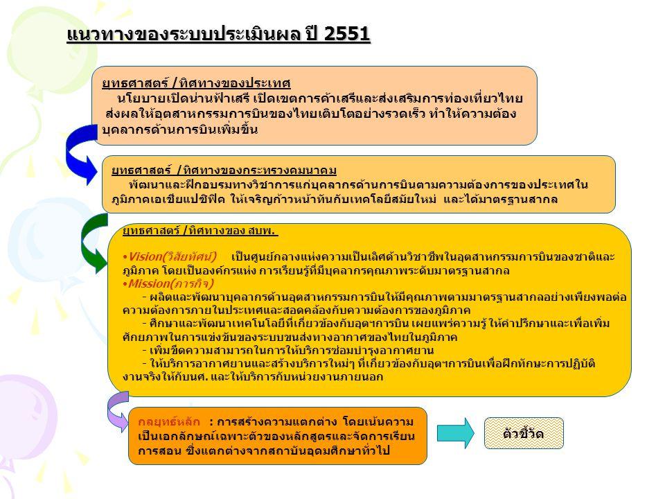 แนวทางของระบบประเมินผล ปี 2551