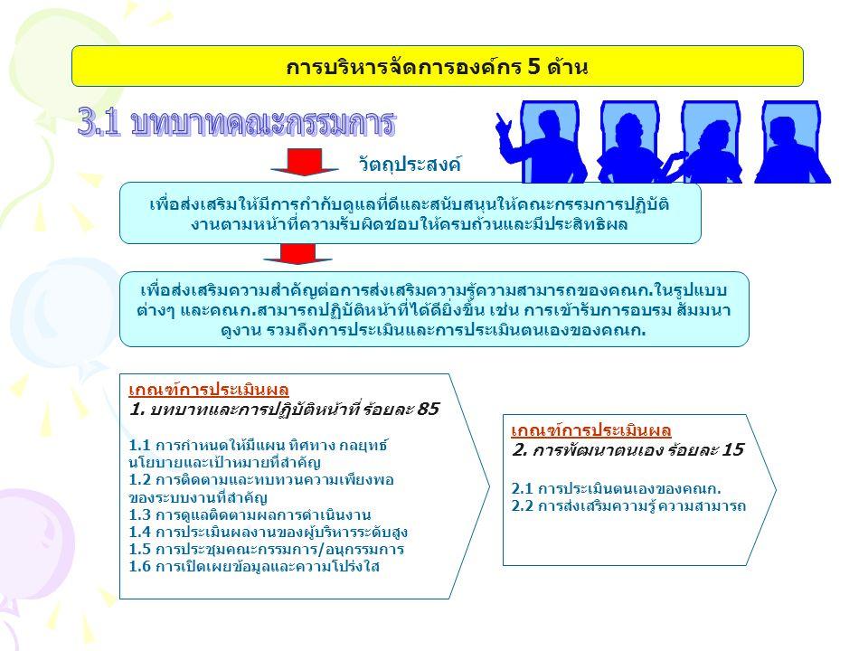 3.1 บทบาทคณะกรรมการ การบริหารจัดการองค์กร 5 ด้าน วัตถุประสงค์