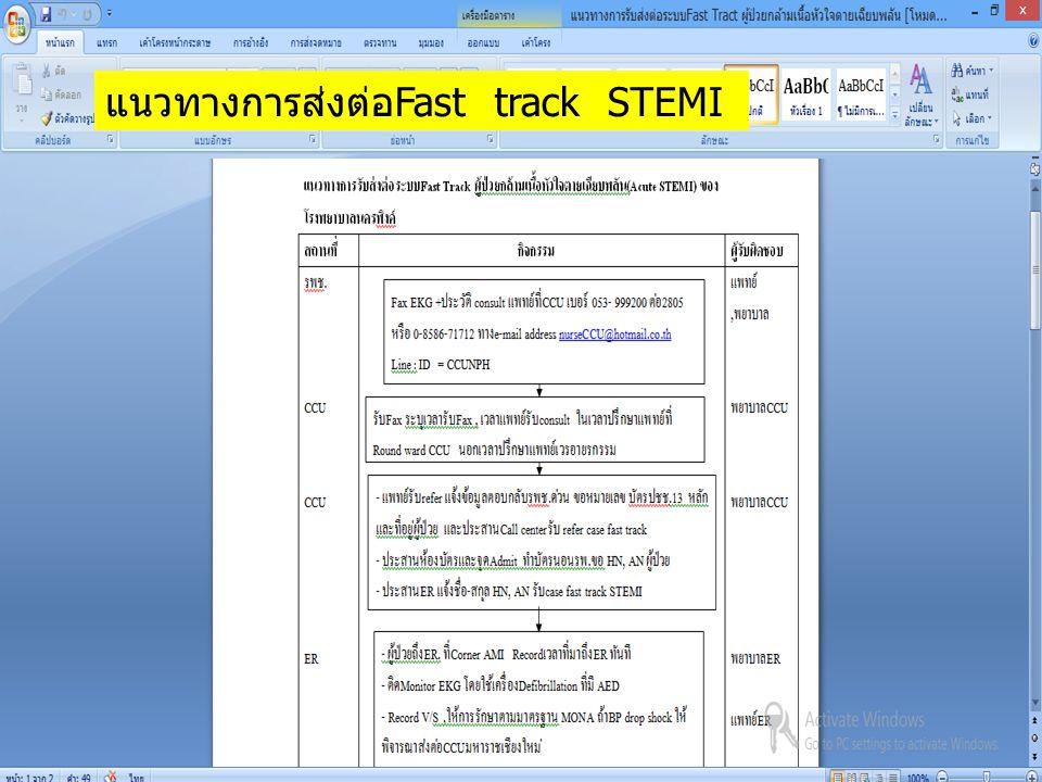แนวทางการส่งต่อFast track STEMI