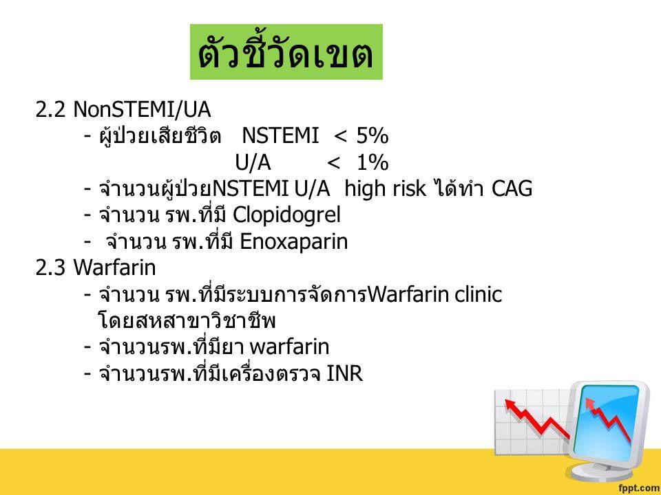 ตัวชี้วัดเขต 2.2 NonSTEMI/UA - ผู้ป่วยเสียชีวิต NSTEMI < 5%