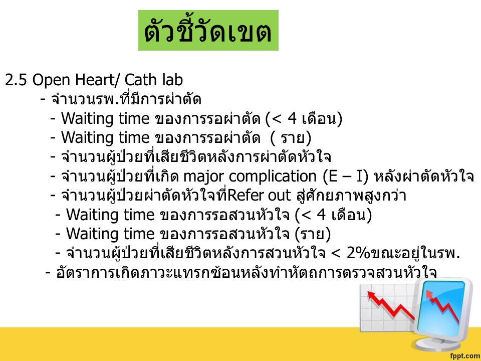 ตัวชี้วัดเขต 2.5 Open Heart/ Cath lab - จำนวนรพ.ที่มีการผ่าตัด