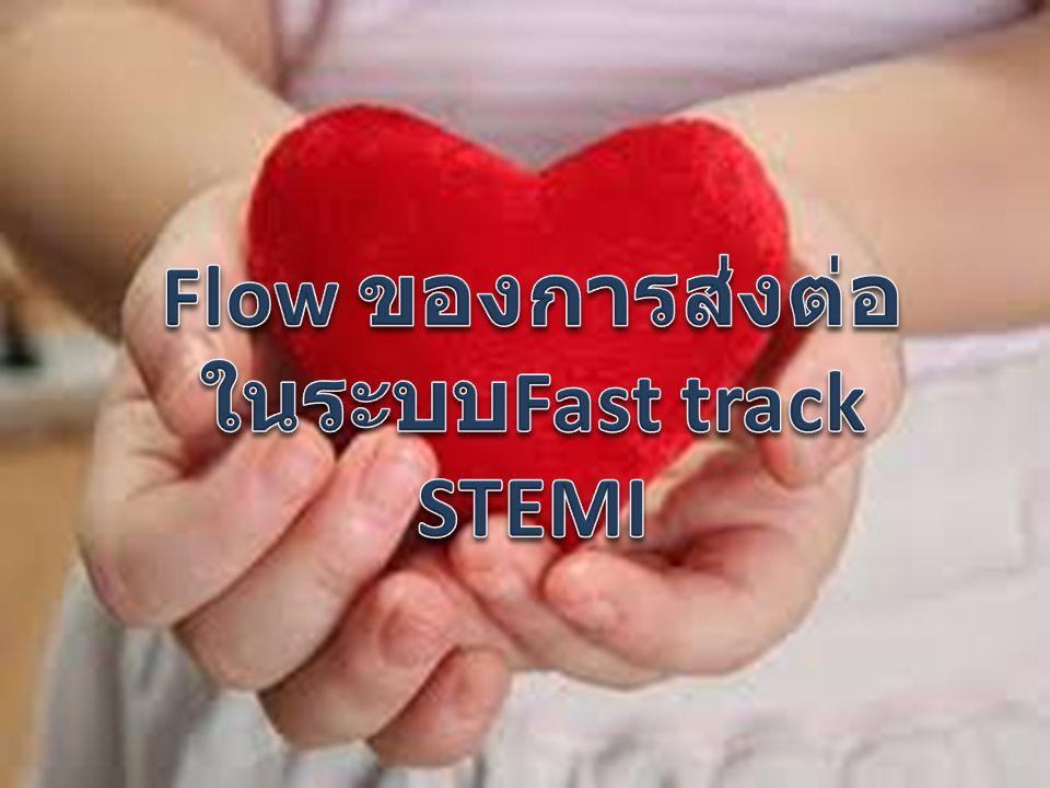 ในระบบFast track STEMI