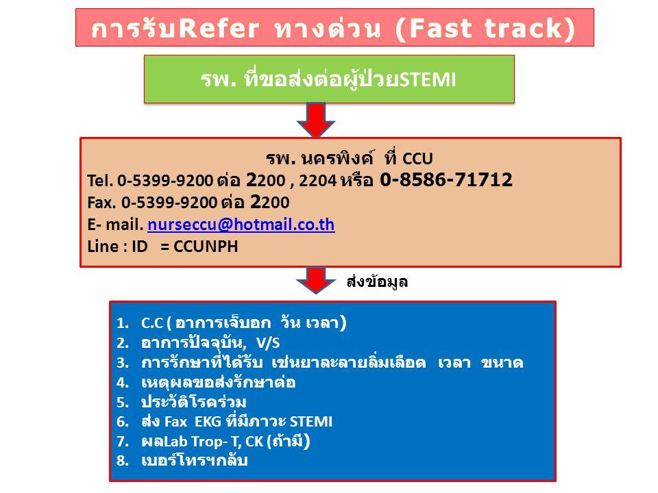 การรับRefer ทางด่วน (Fast track) รพ. ที่ขอส่งต่อผู้ป่วยSTEMI