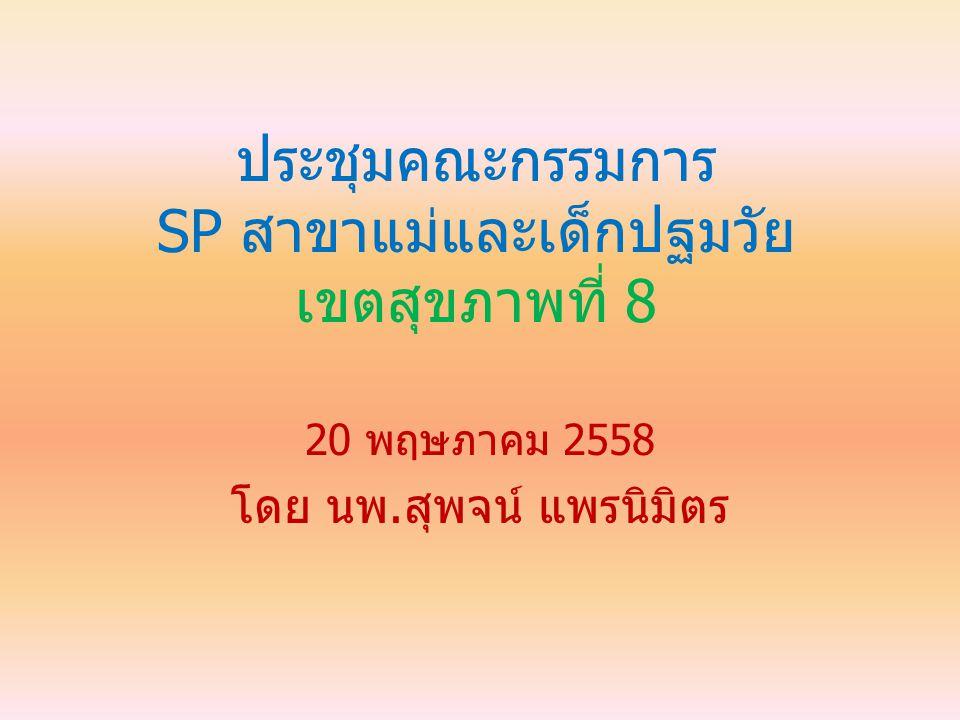 ประชุมคณะกรรมการ SP สาขาแม่และเด็กปฐมวัย เขตสุขภาพที่ 8