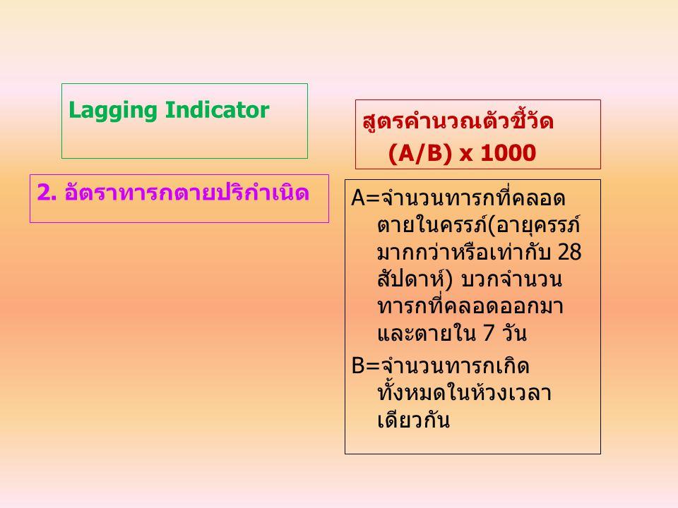 Lagging Indicator สูตรคำนวณตัวชี้วัด. (A/B) x 1000. 2. อัตราทารกตายปริกำเนิด.