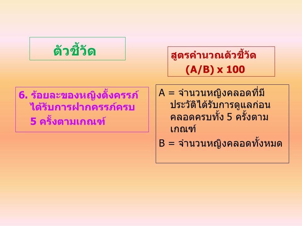 ตัวชี้วัด สูตรคำนวณตัวชี้วัด. (A/B) x 100. A = จํานวนหญิงคลอดที่มีประวัติได้รับการดูแลก่อนคลอดครบทั้ง 5 ครั้งตามเกณฑ์ B = จํานวนหญิงคลอดทั้งหมด