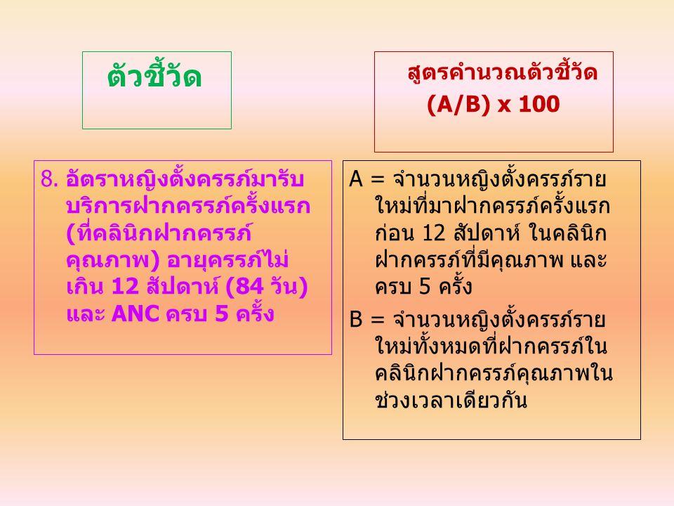 ตัวชี้วัด สูตรคำนวณตัวชี้วัด (A/B) x 100