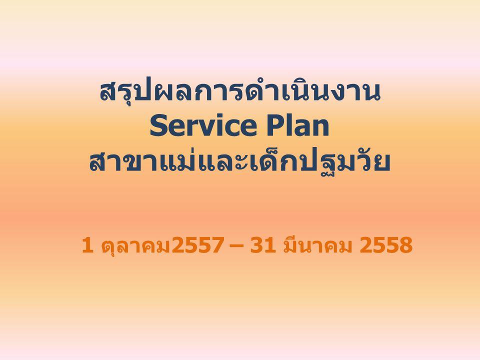 สรุปผลการดำเนินงาน Service Plan สาขาแม่และเด็กปฐมวัย