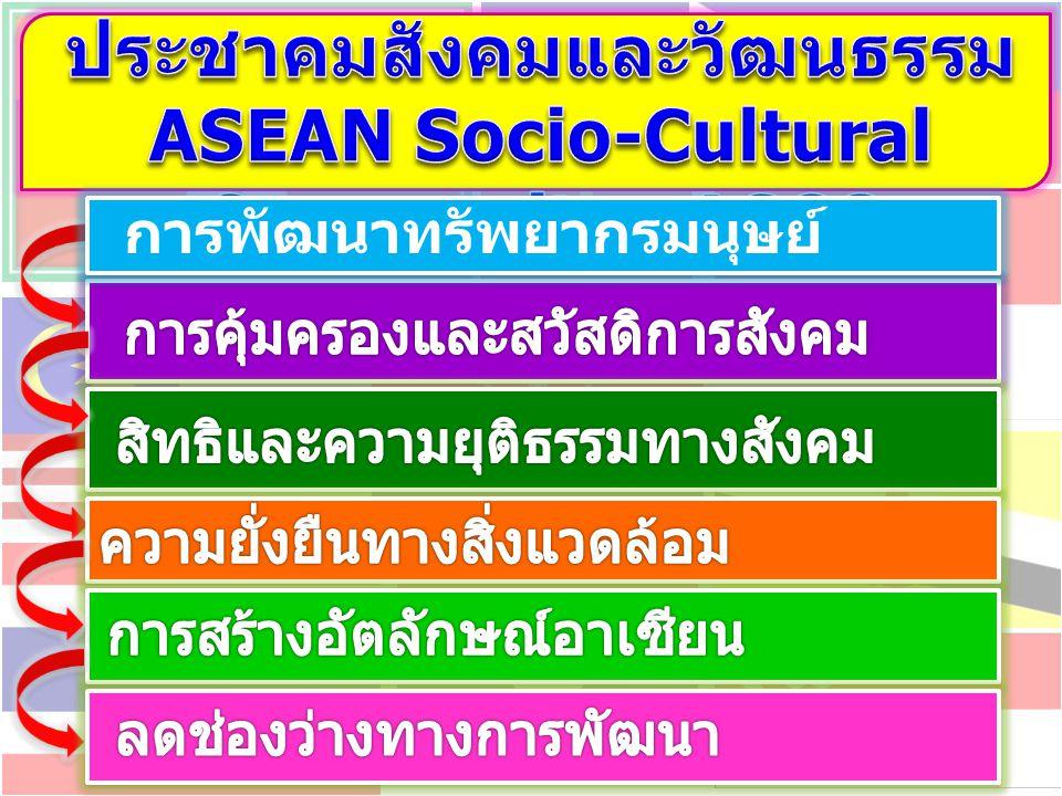 ประชาคมสังคมและวัฒนธรรม ASEAN Socio-Cultural Community : ASCC