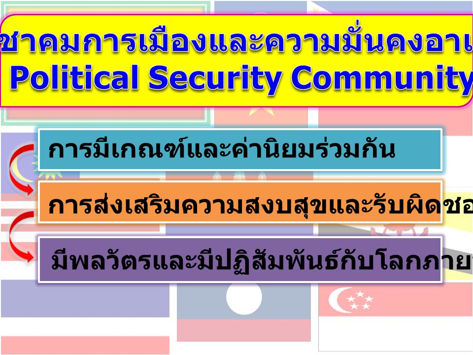 ประชาคมการเมืองและความมั่นคงอาเซียน